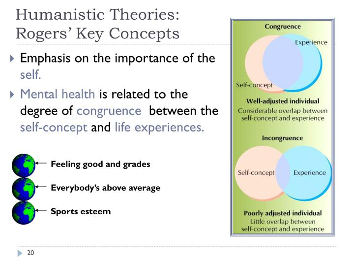 what key concepts or constructs are used to explain your personality Early operationalism edit operationalization is sometimes used to specifically refer to the scientific practice of operationally defining, where even the most basic concepts are defined through the operations by which we measure them.