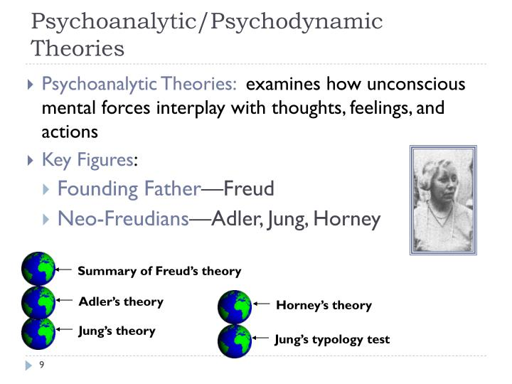theoretical positions of jung adler and freud 2 essay Freud, jung and adler are considered the founders of modern psychotherapy, yet it is strange to note that freud and jung seemed to have maintained fame and name recognition while adler is not as prominent.