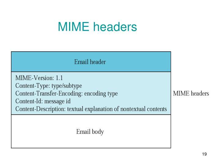MIME headers