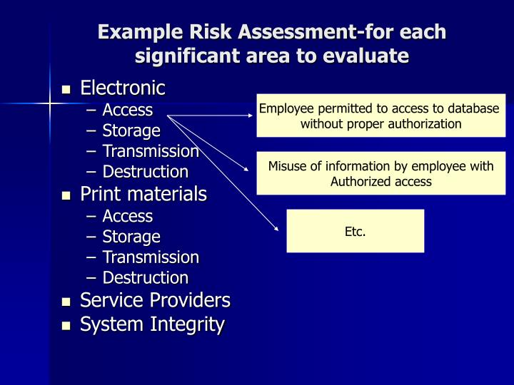 Example Risk Assessment-for each significant area to evaluate
