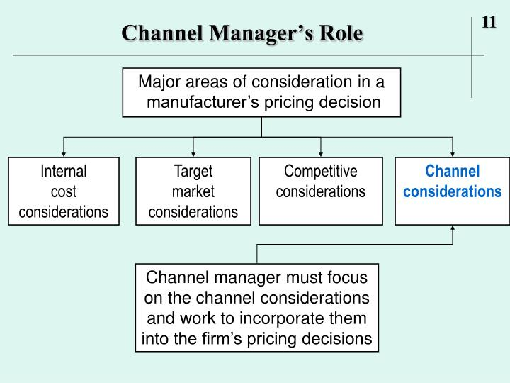 Channel Manager's Role