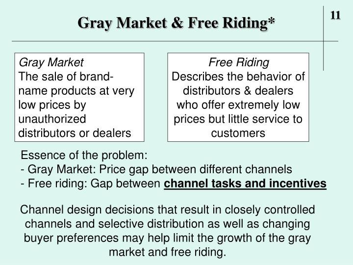Gray Market & Free Riding*