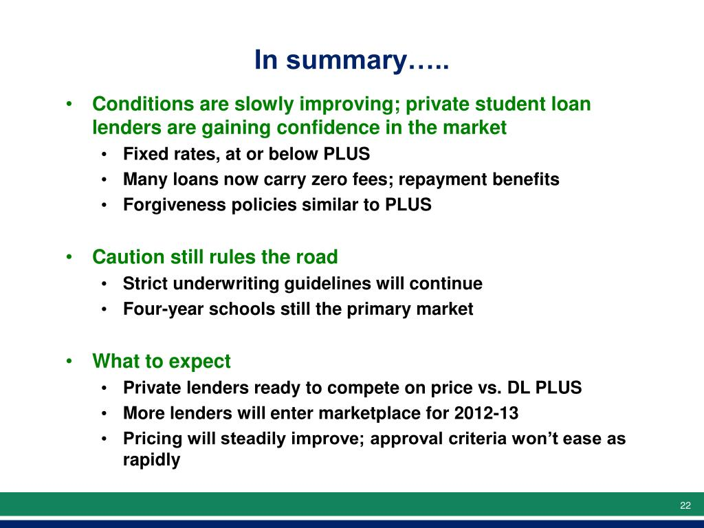 what does ffelp loan mean