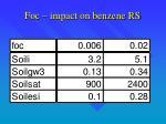 foc impact on benzene rs