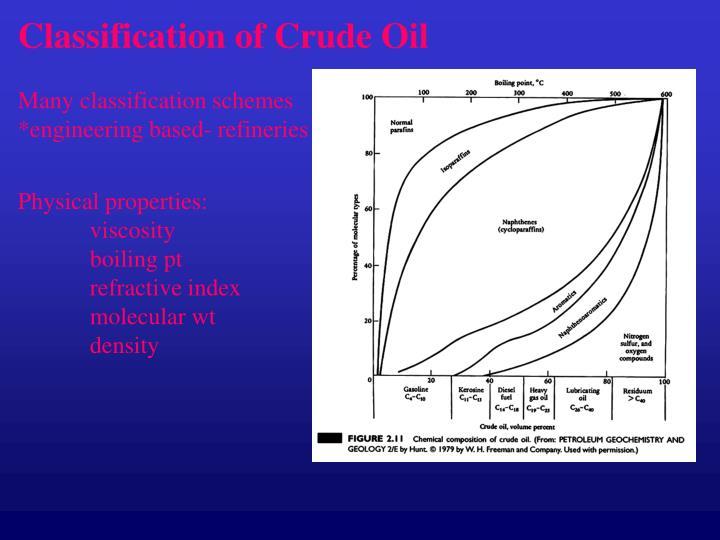 Classification of Crude Oil