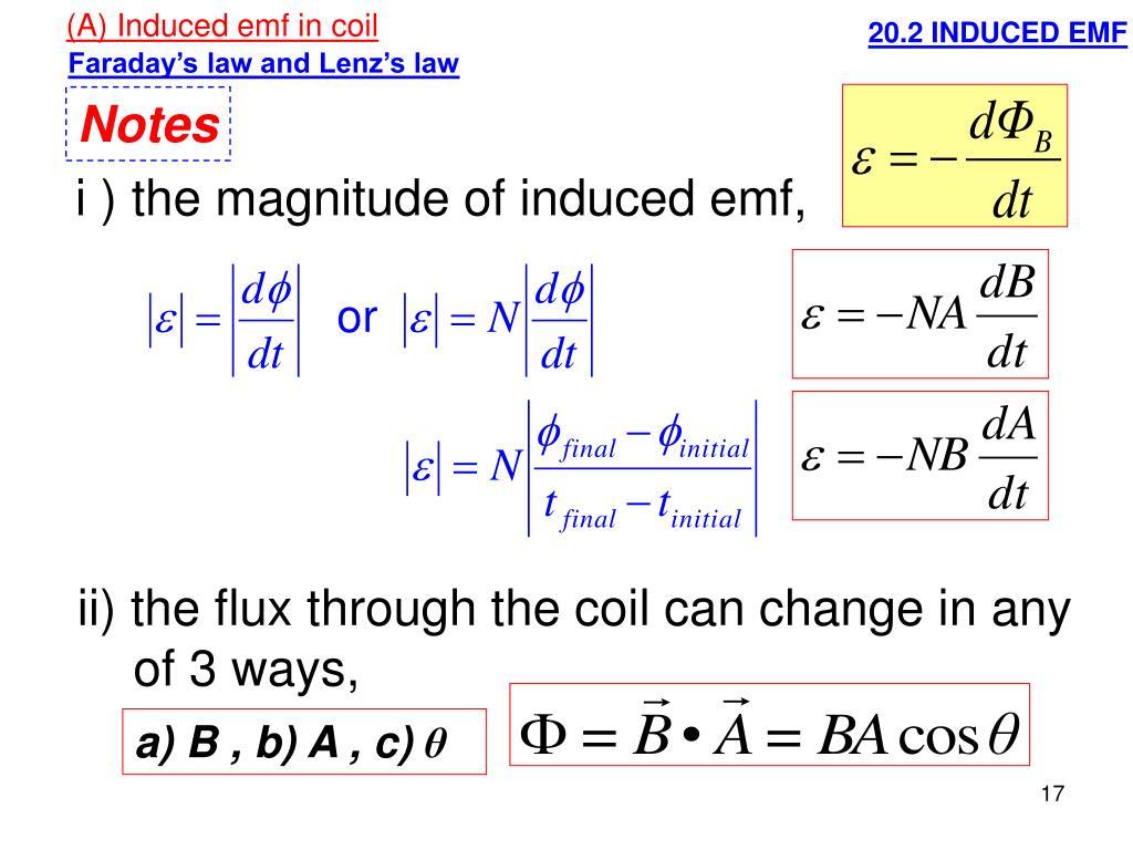 PPT - UNIT 20 : ELECTROMAGNETIC INDUCTION PowerPoint