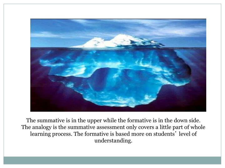 The summative is in the upper while the formative is in the down side. The analogy is the summative assessment only covers a little part of whole learning process. The formative is based more on students