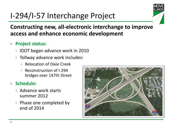 I-294/I-57 Interchange Project