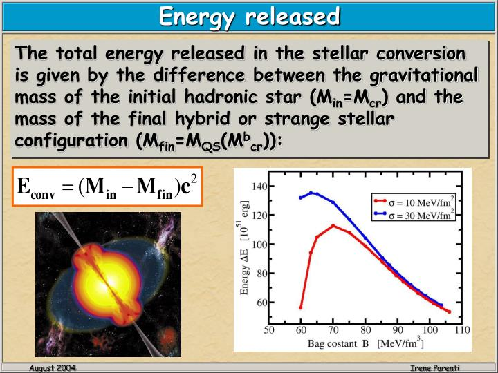 Energy released