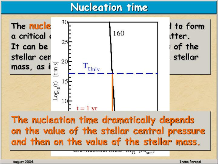 Nucleation time