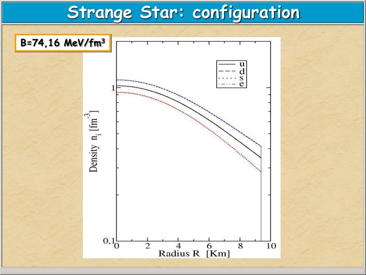 Strange Star: configuration