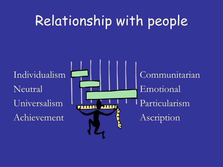 commuitarian vs individualistic An individualistic society depends upon the values of freedom and independence, while a collectivistic society depends on group harmony and consensus the values in each society play an intricate.
