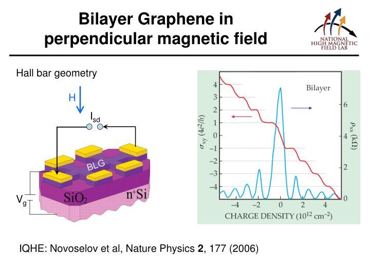 Bilayer Graphene in perpendicular magnetic field