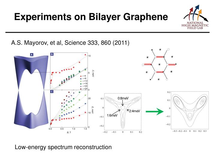 Experiments on Bilayer Graphene
