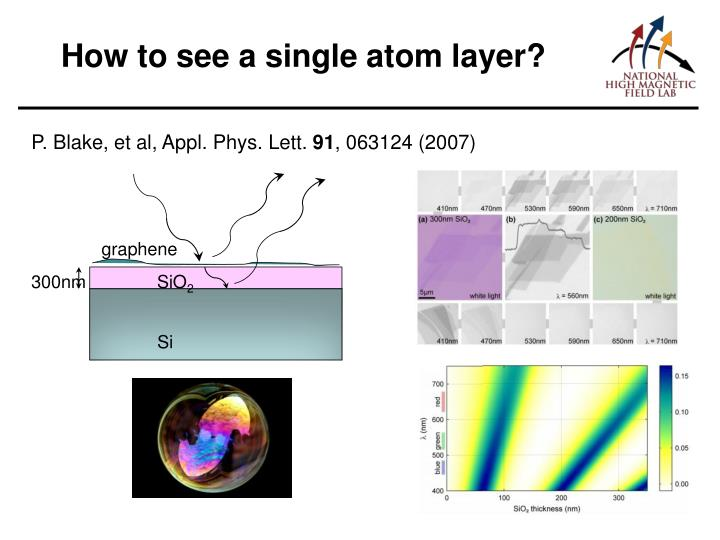 How to see a single atom layer?
