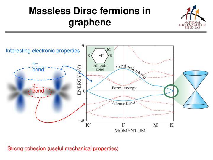 Massless Dirac fermions in graphene
