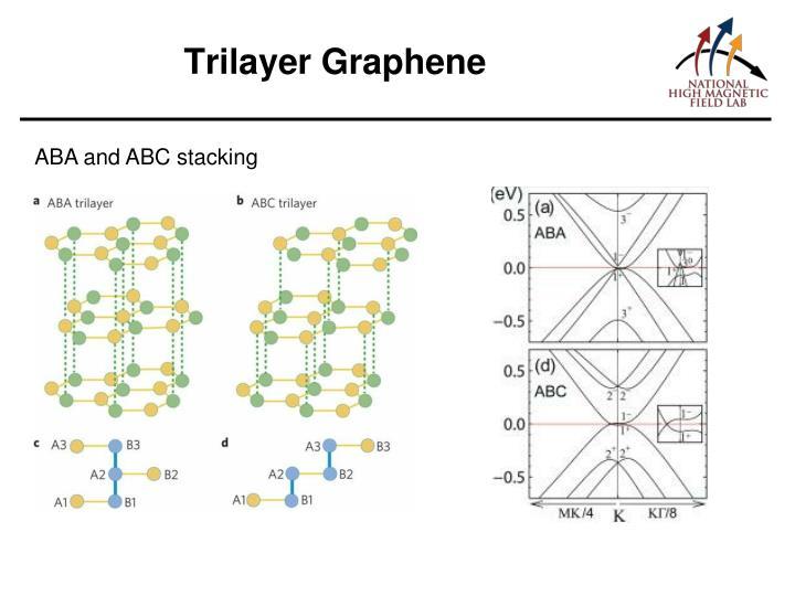Trilayer Graphene