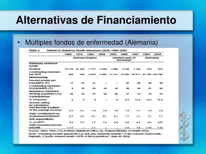 Alternativas de Financiamiento