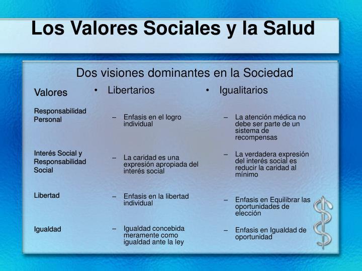 Los valores sociales y la salud