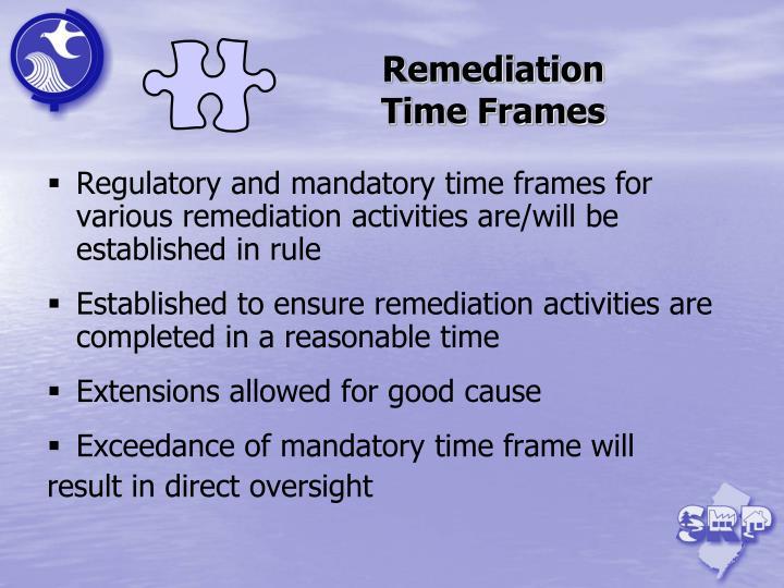 Remediation Time Frames