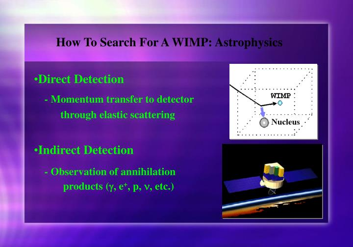 How To Search For A WIMP: Astrophysics