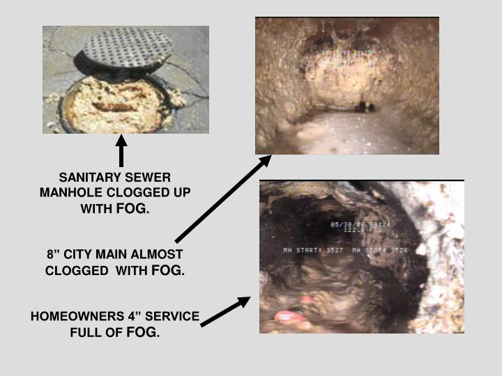 SANITARY SEWER MANHOLE CLOGGED UP WITH