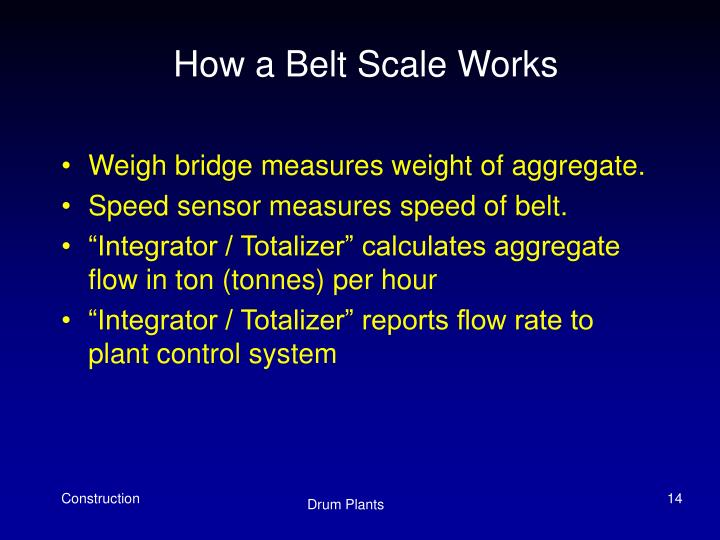 How a Belt Scale Works