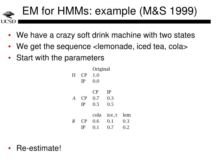 EM for HMMs: example (M&S 1999)