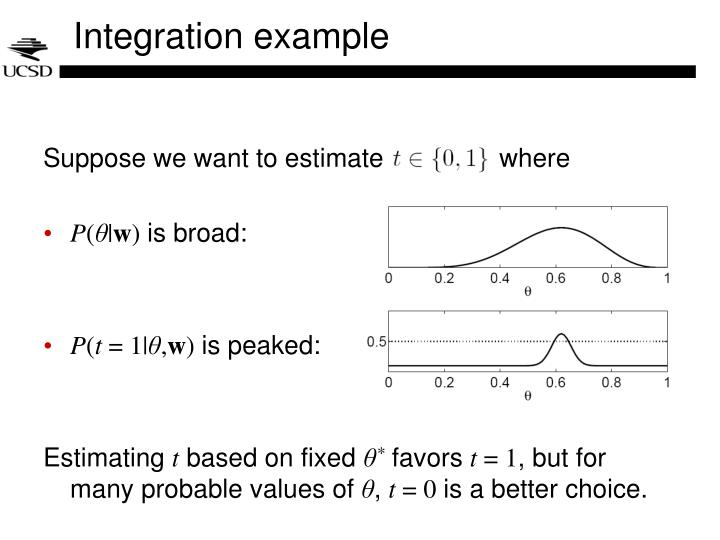 Integration example