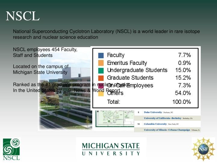 msu nscl thesis