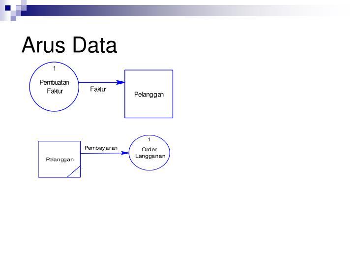Arus Data
