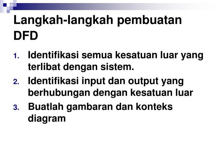 Langkah-Iangkah pembuatan DFD