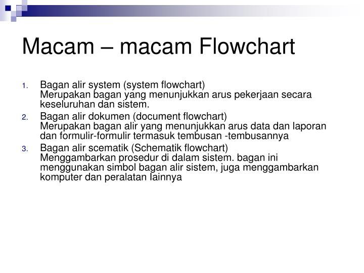 Macam – macam Flowchart