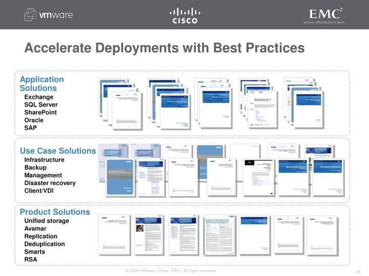 Accelerate Deployments with Best Practices