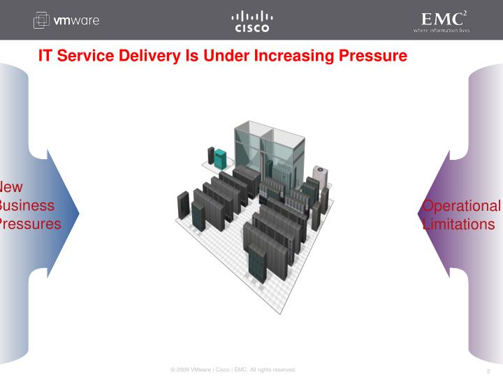 IT Service Delivery Is Under Increasing Pressure