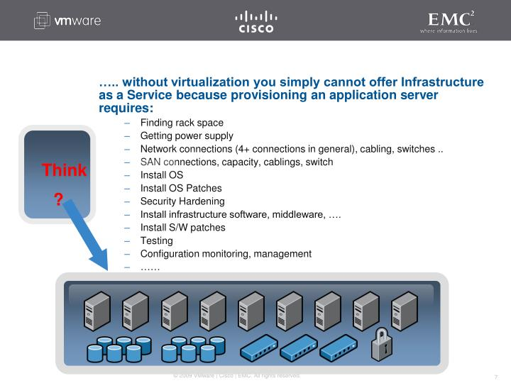 ….. without virtualization you simply cannot offer Infrastructure as a Service because provisioning an application server requires: