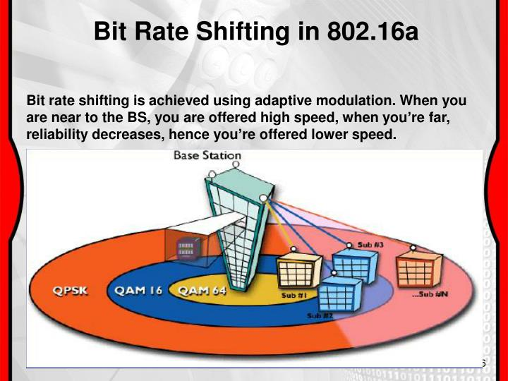 Bit Rate Shifting in 802.16a