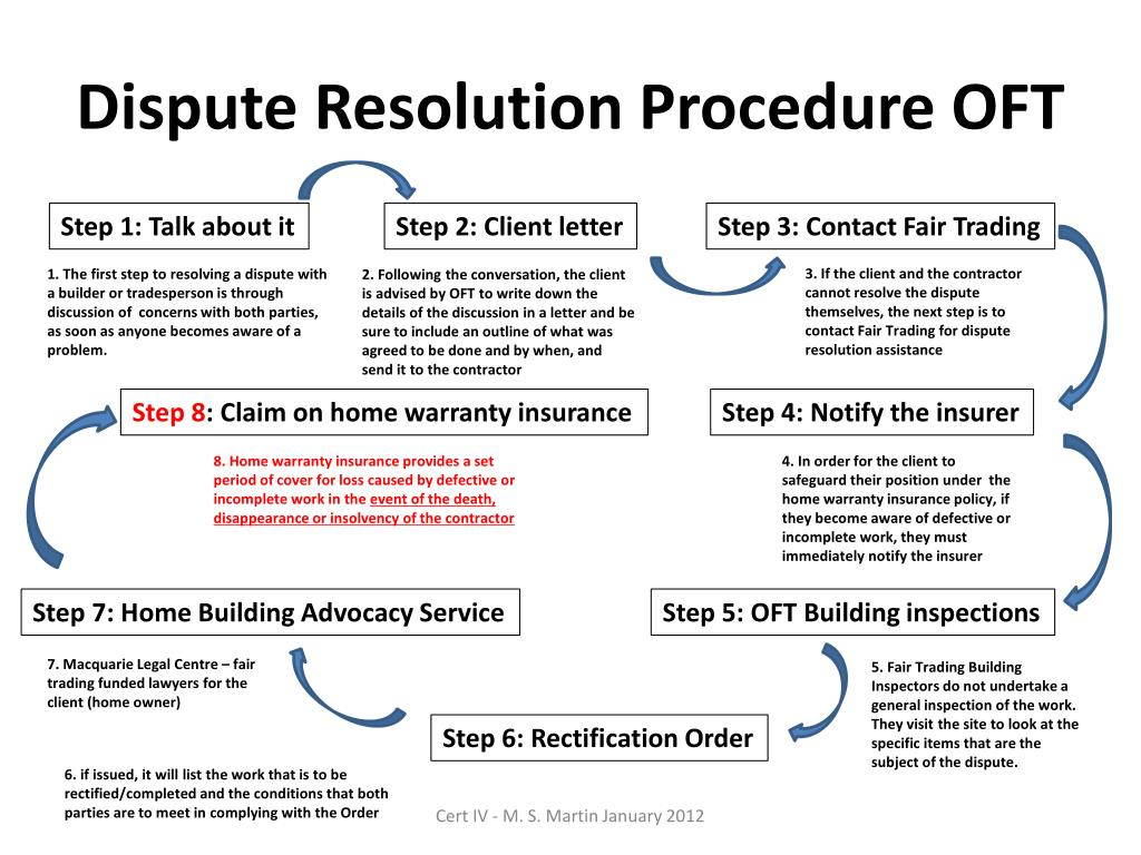 Ppt Resolve Business Disputes And Select And Prepare A Construction Contract Powerpoint Presentation Id 1708733