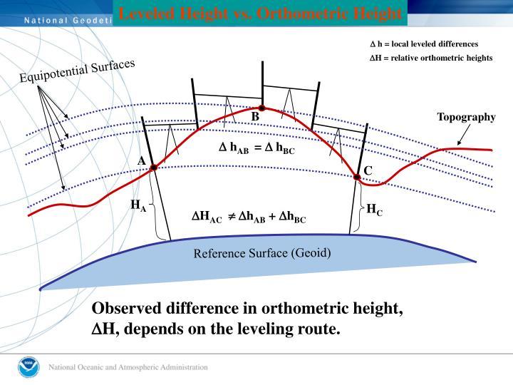 Leveled Height vs. Orthometric Height