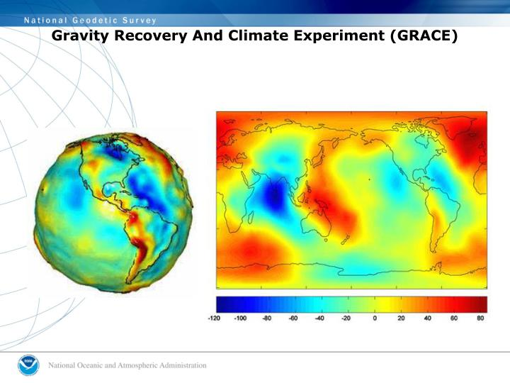Gravity Recovery And Climate Experiment (GRACE)