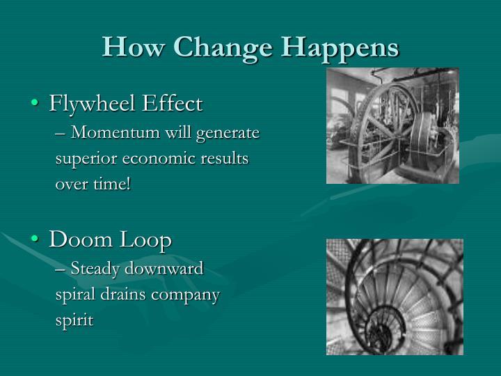 How Change Happens