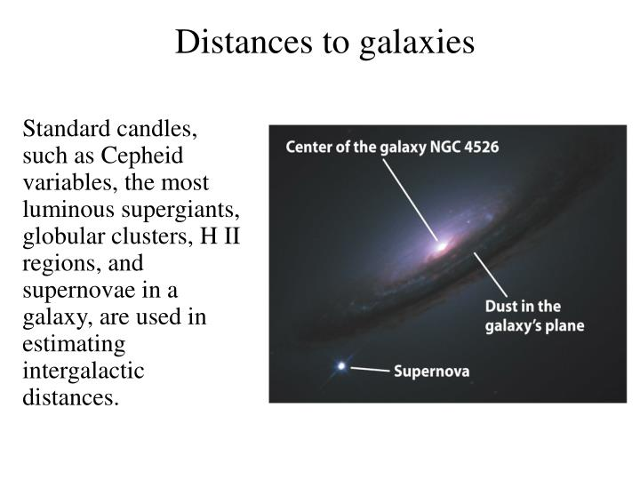 Distances to galaxies