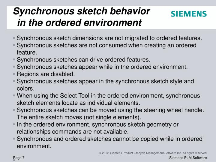Synchronous sketch behavior in the ordered environment
