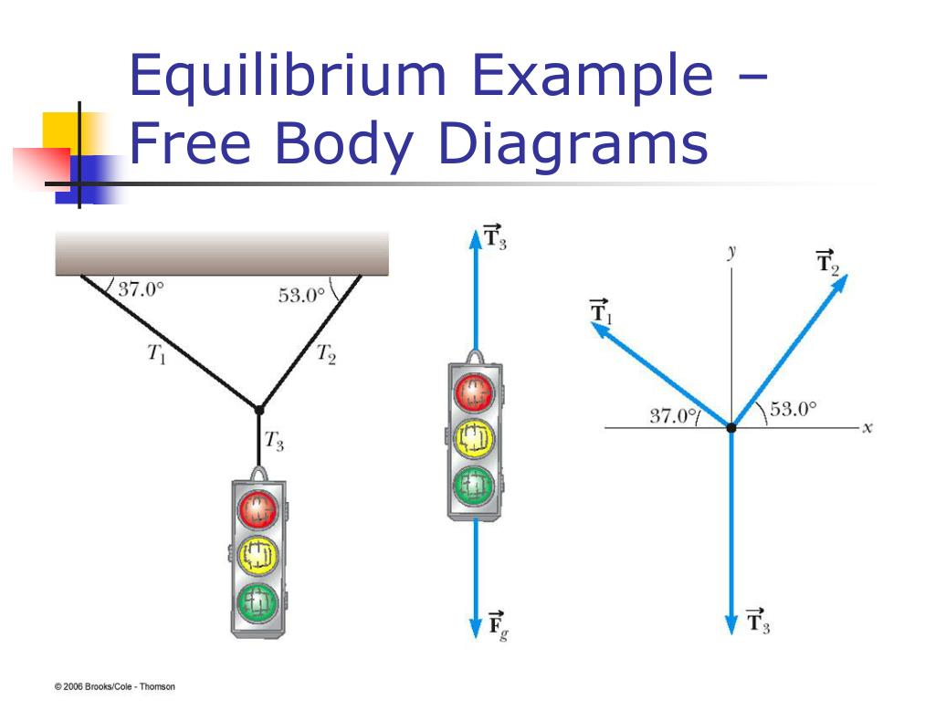 Ppt - Classical Mechanics Powerpoint Presentation  Free Download