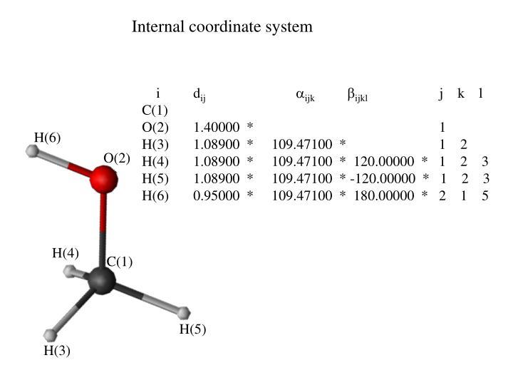 Internal coordinate system
