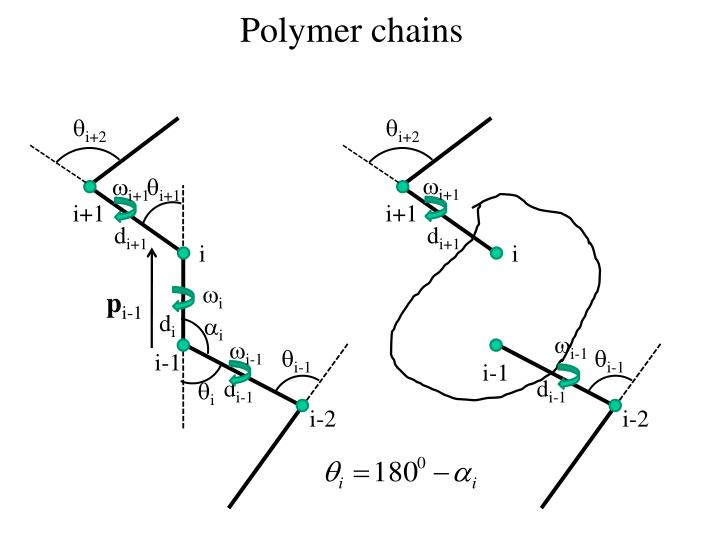 Polymer chains