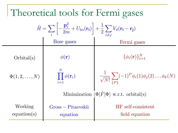 Theoretical tools for Fermi gases