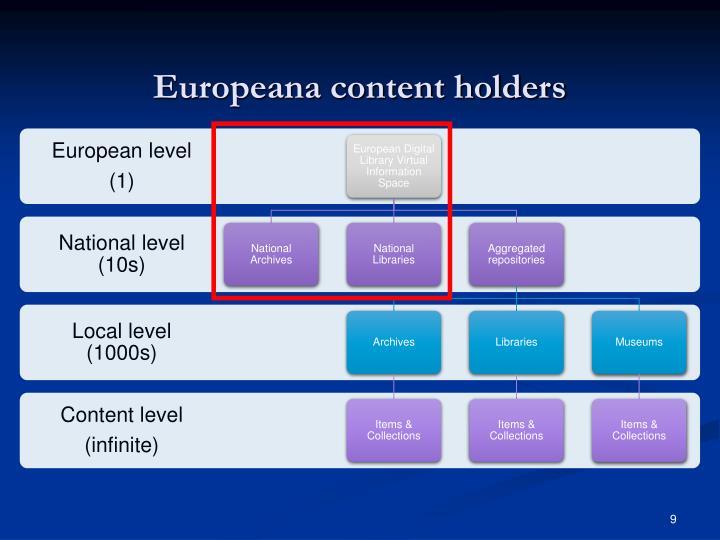 Europeana content holders