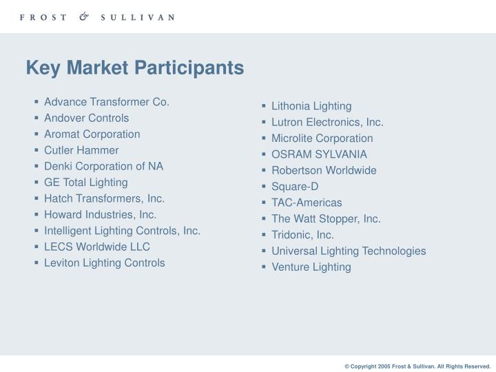 Key Market Participants