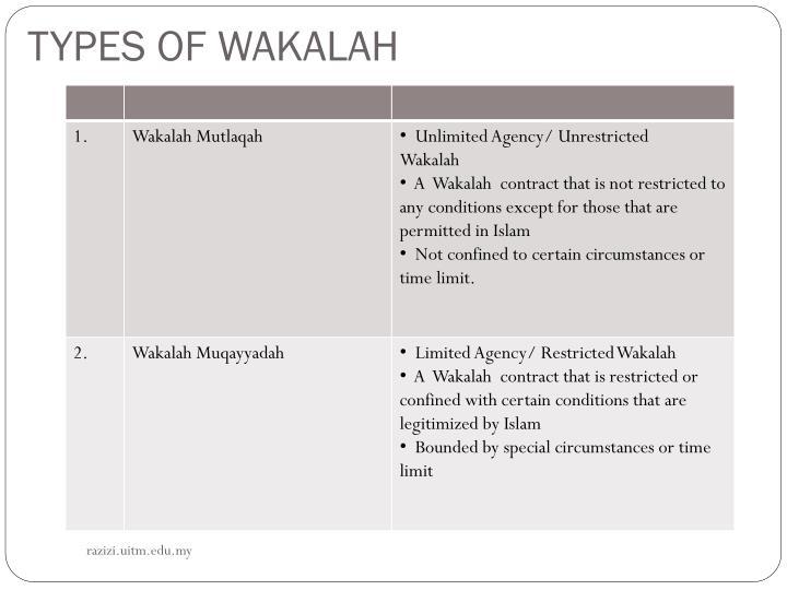 TYPES OF WAKALAH
